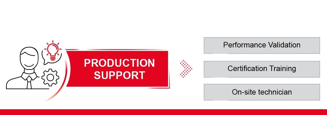 Descubra nosso suporte de produção: técnicos no local, treinamento em certificação e identificação de oportunidades de melhoria para o seu negócio.